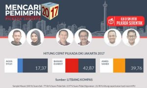hasil real count